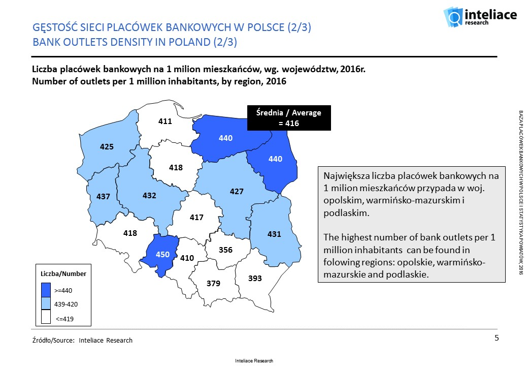 Database - Bank outlets in Poland, 2016